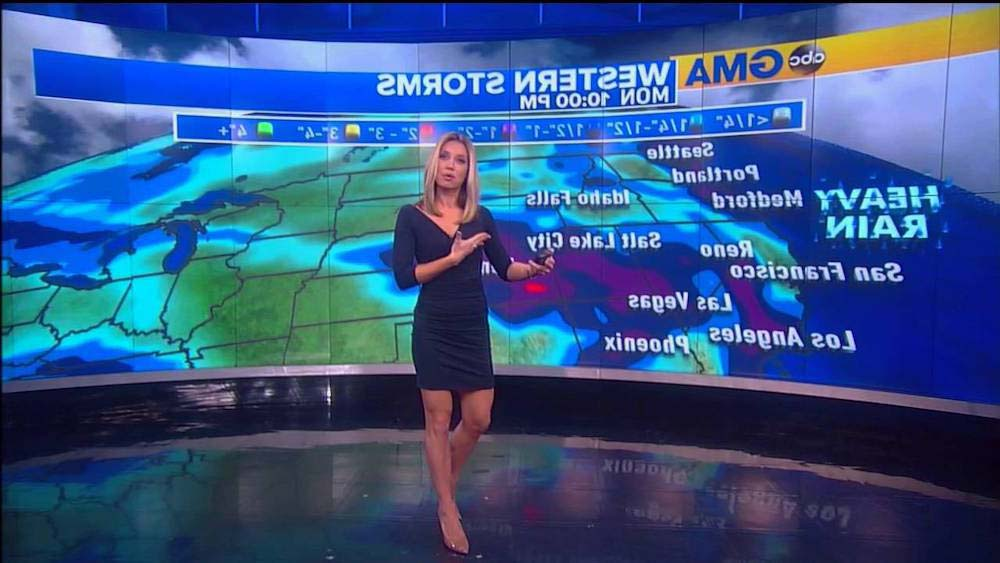 Top List of the Hottest Weather Girls